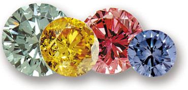 GIA Symposium 2006,diamonds