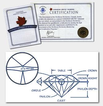 Canada  diamond