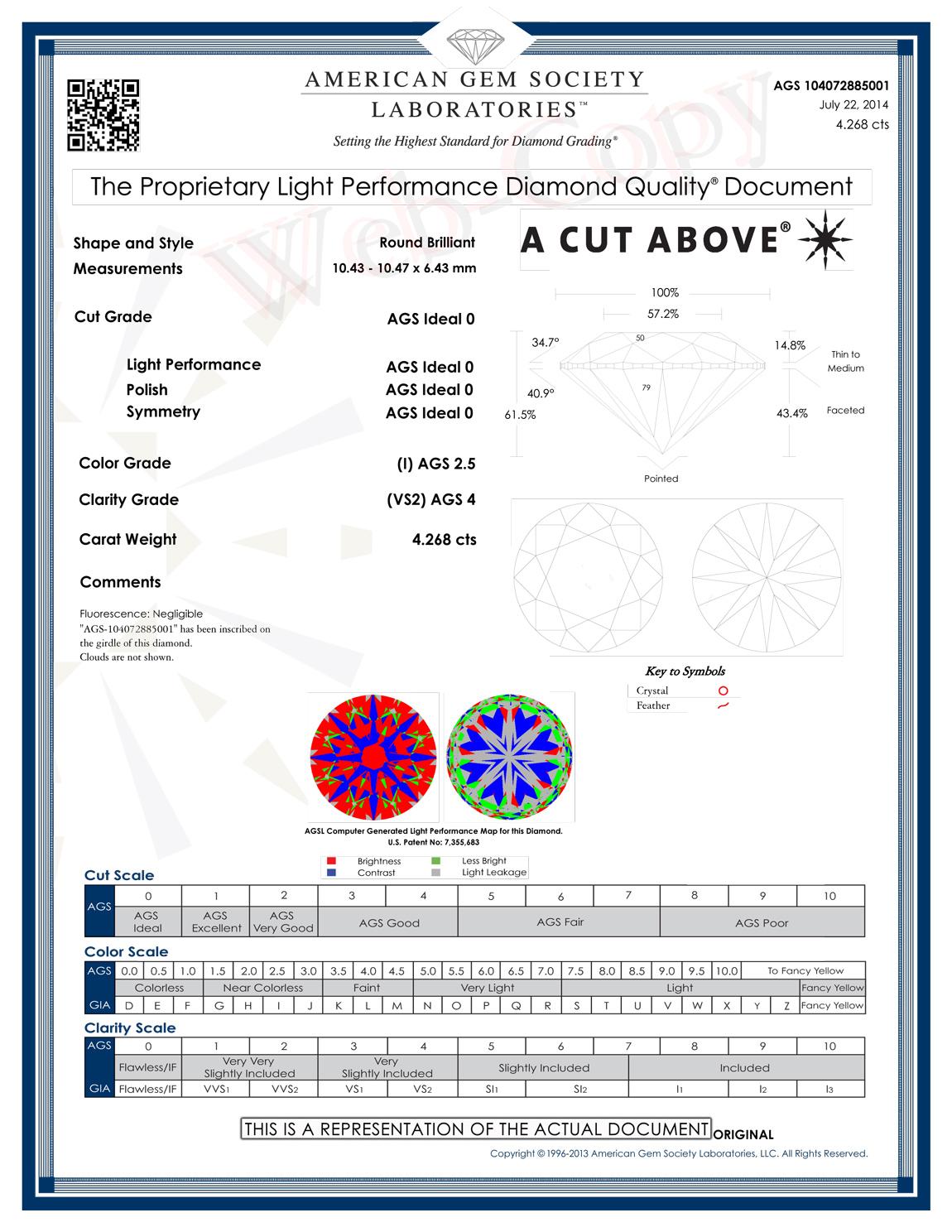 4 Carat Diamond Certificate