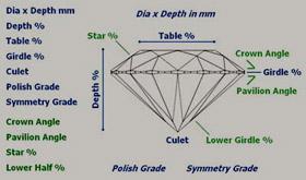 4-cut-diamond-proportions