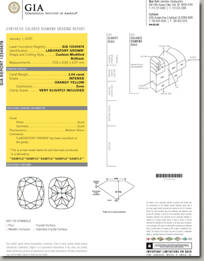 GIA's new Synthetic Diamond Grading Report