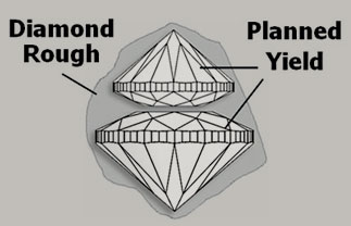 Diamond Yield