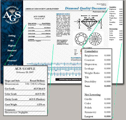 diamond settings,AGS