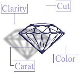 547-clarity