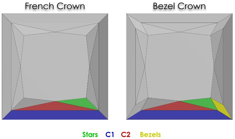 Princess Cut Crown Diagram