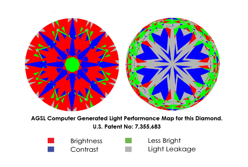 Dual Light Map of a Round Diamond
