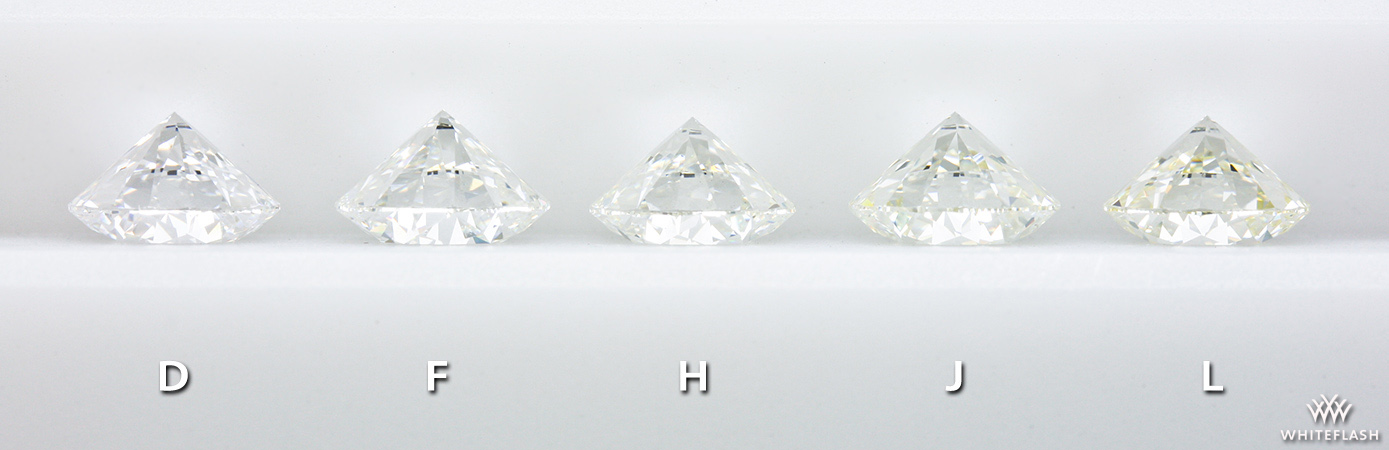 Diamond Colors from D to L