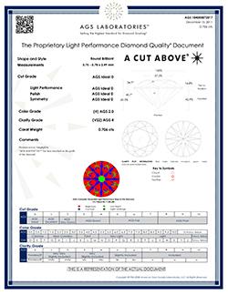 A CUT ABOVE AGS Certificate