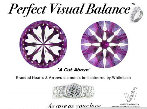 A cut above - Visual Balance