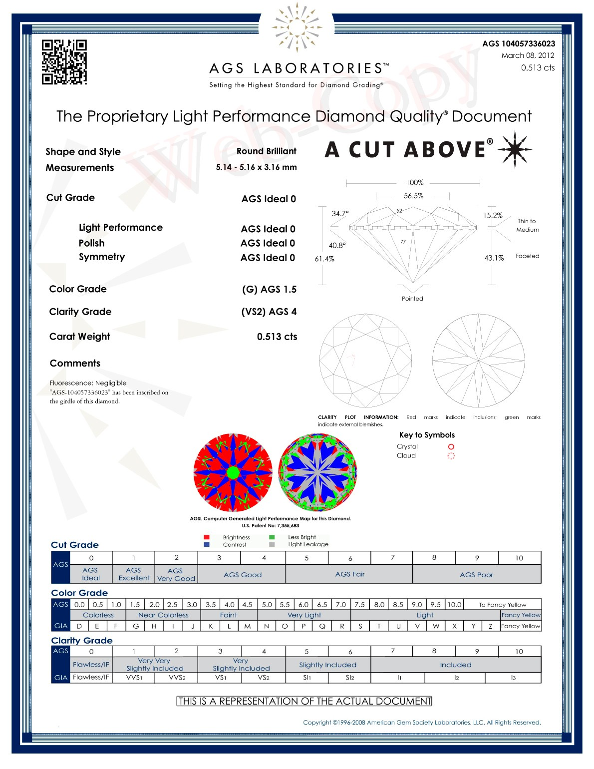 Whiteflash Announces New Feature On Ags Laboratory Diamond Reports