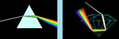 Prism and Diamond