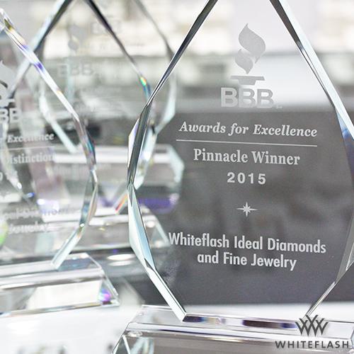 BBB 2015 Trophy