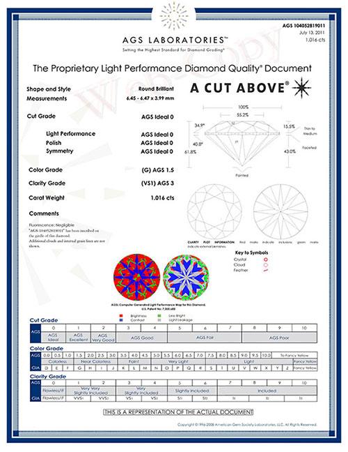 AGS Diamond Certificate
