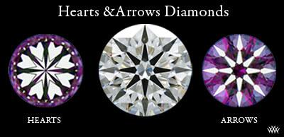 Best Place to Buy Certified Diamonds Online
