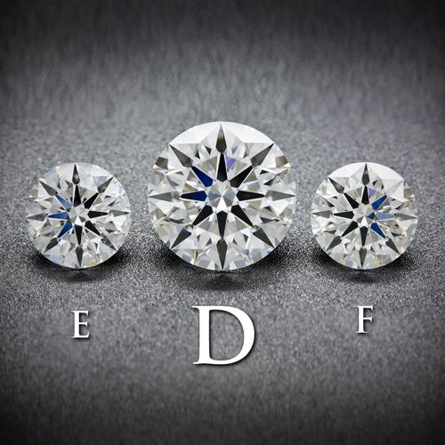 D Colored Diamond