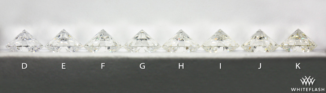 geller guide how to grade compare color diamonds education about diamond m f scale selecting