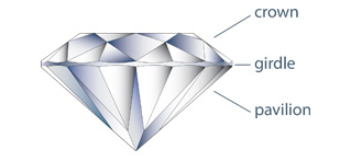 Diamond Rings Niss