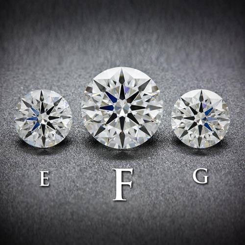 F Colored Diamond