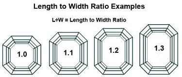 Radiant Diamond Configurations