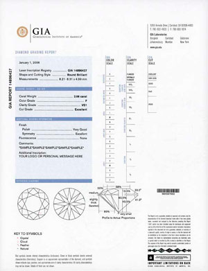 GIA Diamond Grading Report (sample)