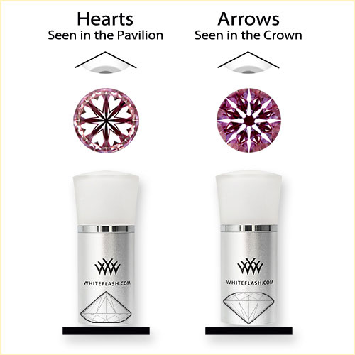 Hearts and Arrows Viewer