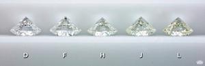 One carat AGS certified Ideal Cut Diamonds body color