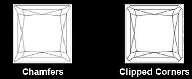 /prin_chamfers_clipcorners