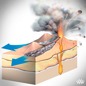 Volcano Eruption Multi Layer Diagram